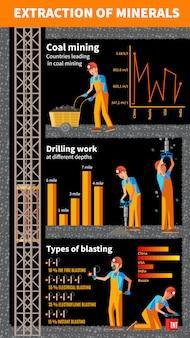Mijnbouw industrie infographic sjabloon