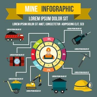 Mijnbouw infographic in vlakke stijl voor elk ontwerp