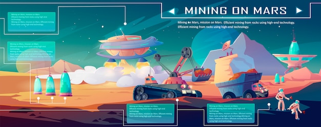 Mijnbouw op mars infographics. kolonisatie van de planeet