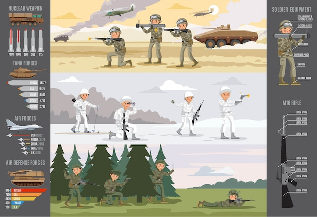 Militaire infographic horizontale banners