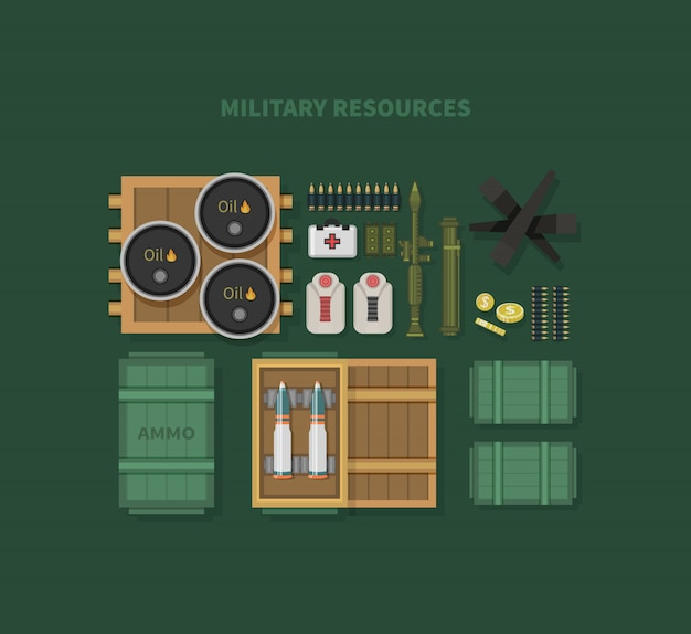 Militaire middelen plat ontwerp