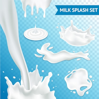 Milk splash set