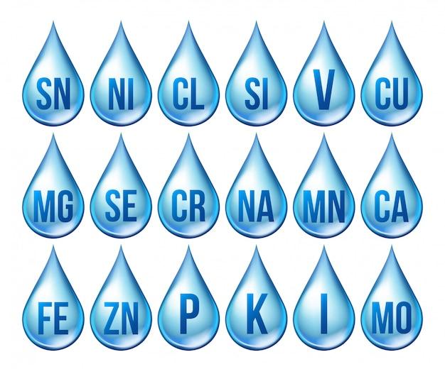 Minerale pictogrammen