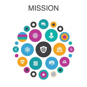 Missie infographic cirkel concept. slimme ui-elementen groei, passie, strategie, prestaties