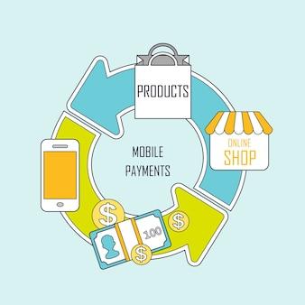Mobiel betalingsconcept met winkelproces in dunne lijnstijl