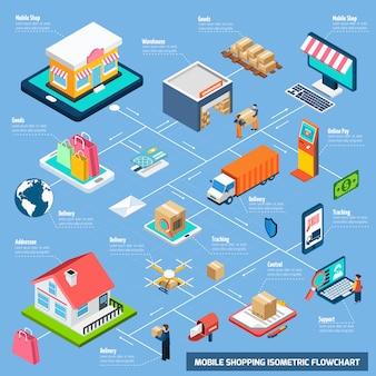 Mobiel winkelen isometrisch stroomdiagram