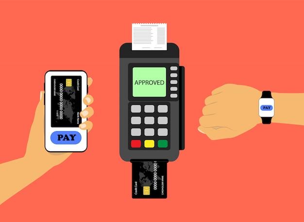 Mobiele betalingen, met behulp van de telefoon en met behulp van een slimme horloge.