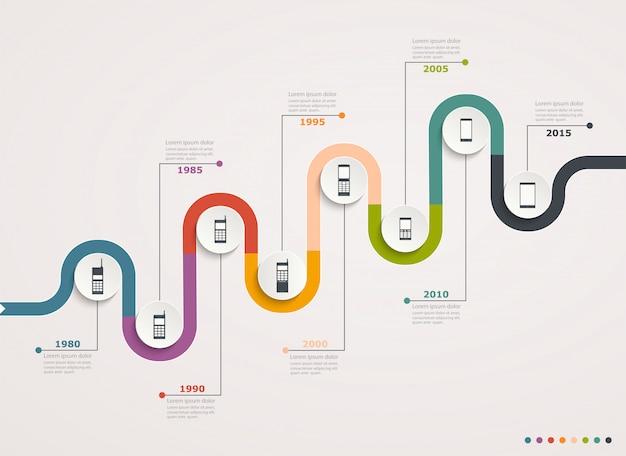 Mobiele evolutie op stapsgewijze structuur. infographic grafiek met mobiele telefoons