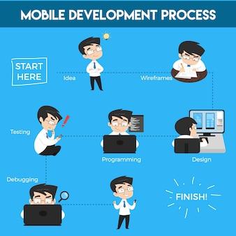 Mobiele ontwikkelingsproces infographic illustratie