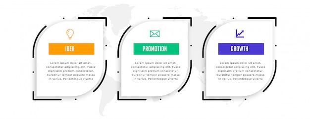 Modern drie stappen tijdlijn infographic sjabloonontwerp