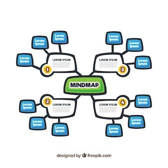 Modern mind map template