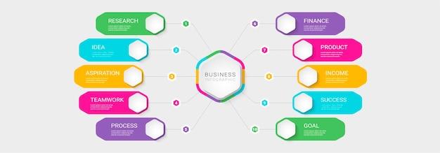Moderne 3d-infographic sjabloon met 10 stappen voor succes