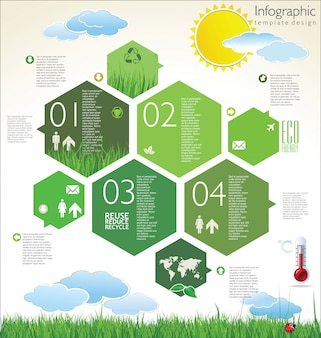 Moderne ecologie ontwerplay-out