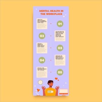 Moderne geestelijke gezondheid op de werkplek tijdlijn