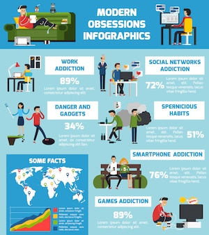 Moderne obsessies infographics