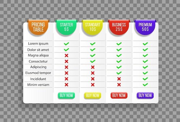 Moderne prijsvergelijkingstabel met verschillende abonnementen, plaats voor beschrijving. vergelijking van prijstabel voor bedrijven, lijst met opsommingstekens met commercieel plan. vergelijk prijs ontwerplijst