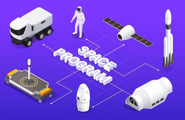 Moderne ruimteprogramma isometrische compositie met stroomdiagram van tekst verbonden met geïsoleerde ruimtevaartuigen en basisafbeeldingen illustratie