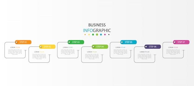 Moderne tijdlijn infographic met 7 stappen of opties