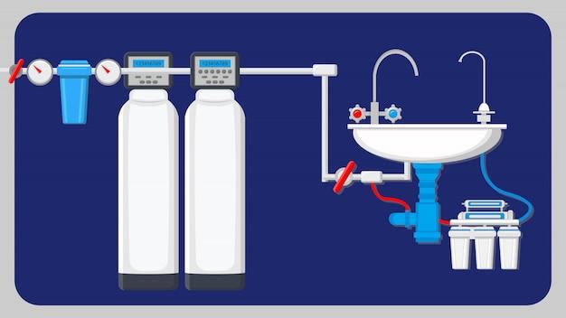 Moderne waterfiltratie apparatuur illustratie