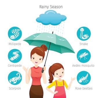 Moeder en dochter onder paraplu samen met iconen set van dieren in het regenseizoen