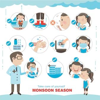 Moesson seizoen illustratie