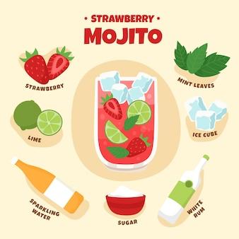 Mojito cocktail recept concept