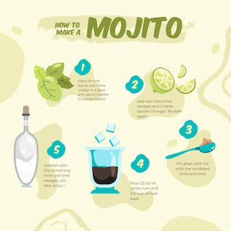 Mojito cocktail recept met stappen