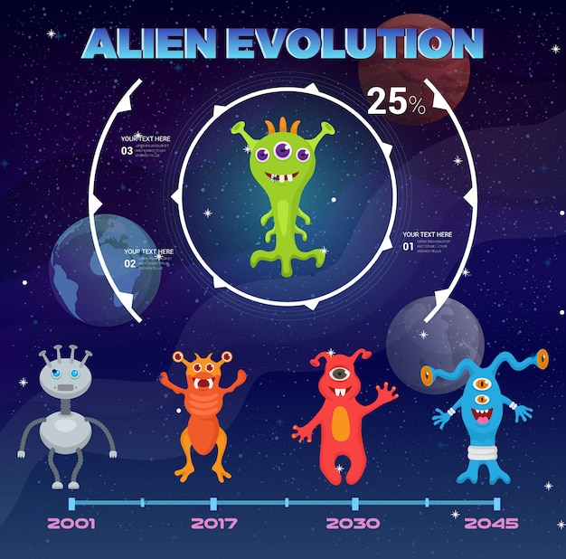 Monsters buitenaardse poster, banner illustratie. leuke, grappige cartoon monsters karakter evolutie. kosmosruimte onder sterren halloween. ruimte voor tekst.