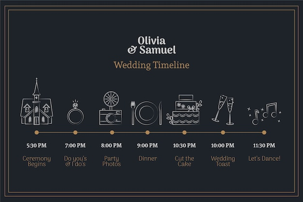 Mooie hand getekend bruiloft tijdlijn