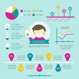 Mooie infographic van hernieuwbare energie
