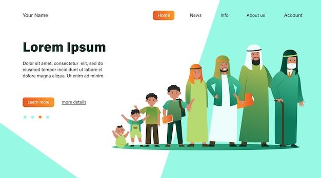 Moslimman in verschillende leeftijden. ontwikkeling, kind, leven platte vectorillustratie. groeicyclus en generatie concept websiteontwerp of bestemmingswebpagina