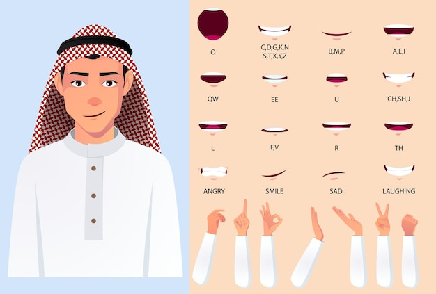 Moslimman met witte doek mondanimatiepakket met lipsynchronisatieset. vlak Premium Vector