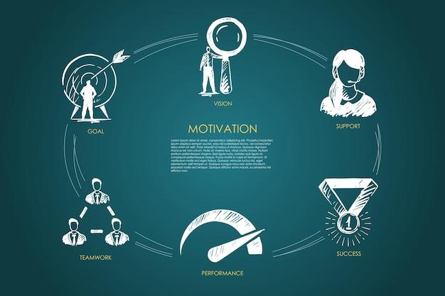 Motivatie, visie, ondersteuning, succes, doel, prestatie-infographic