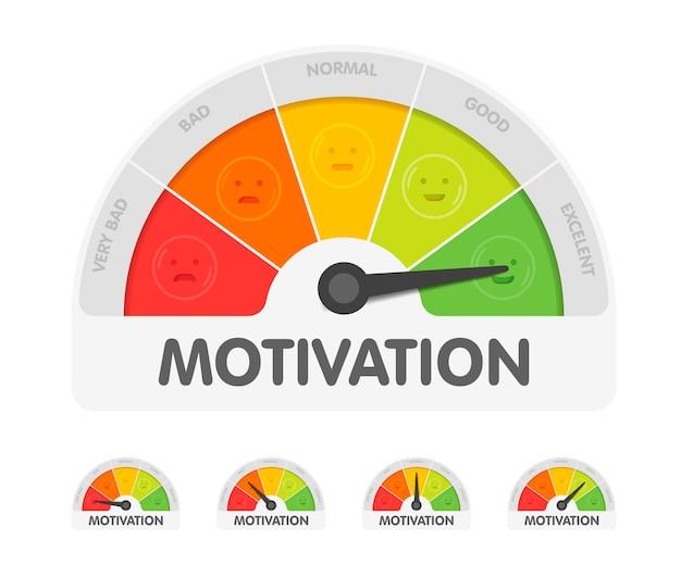 Motivatiemeter met verschillende emoties. meten gauge indicator vectorillustratie. zwarte pijl op gekleurde grafiekachtergrond.