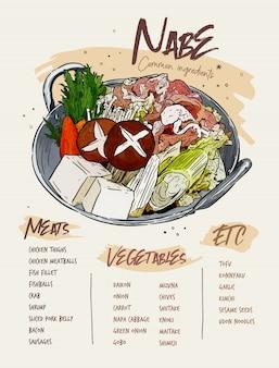 Motsu-nabe is een populaire stoofpot gemaakt met lamsdelen van verschillende soorten vlees, bereid in een conventionele kookpot of een speciale japanse nabepot. hand tekenen schets vector.