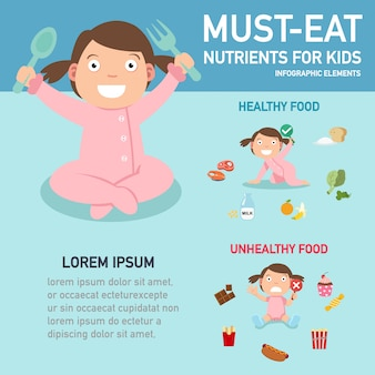 Must-eat voedingsstoffen voor kinderen infographics.