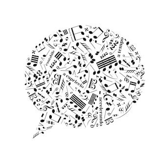 Muzieknoten en tekens