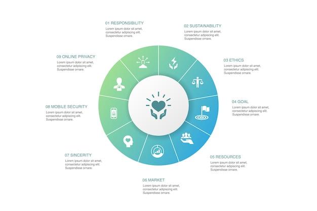 Mvo infographic 10 stappen cirkel ontwerp. verantwoordelijkheid, duurzaamheid, ethiek, doel eenvoudige pictogrammen