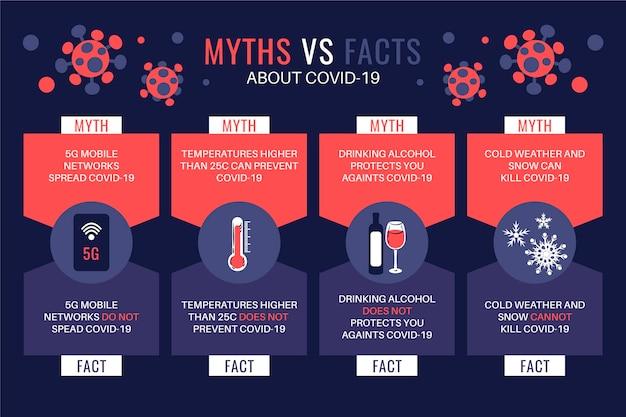 Mythes versus feiten over het pandemische virus