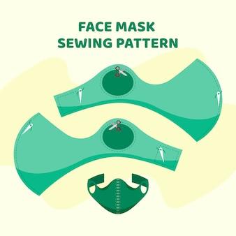 Naaipatroon gezichtsmasker