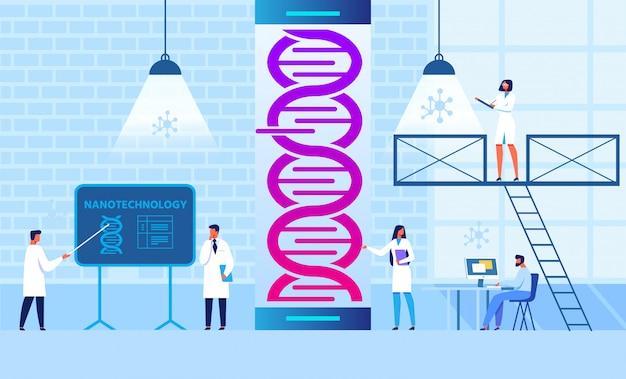 Nanotech horizontale samenstelling en wetenschappers