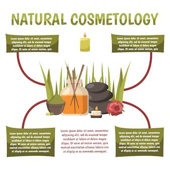 Natuurlijke cosmetologie infographics