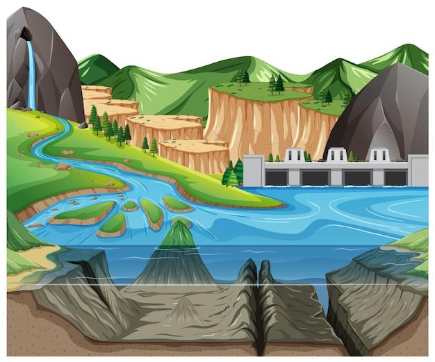 Natuurscènelandschap met onderwater van meer en bergachtergrond