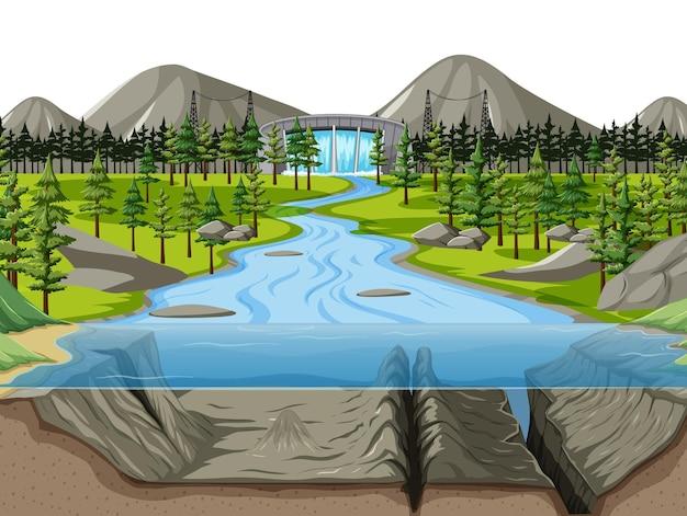Natuurscènelandschap met onderwater van meer en damachtergrond