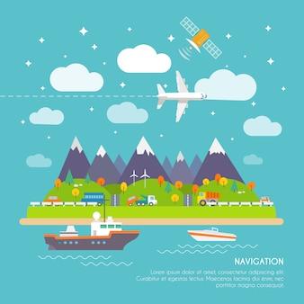 Navigatie poster
