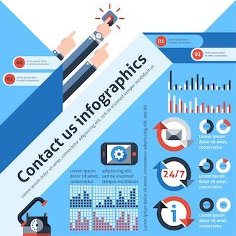 Neem contact met ons op infographics