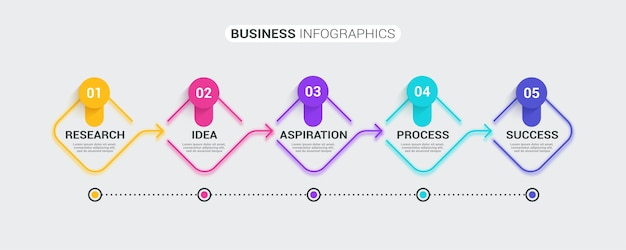 Neon abstracte 3d dunne lijn infographic sjabloon met 5 stappen.