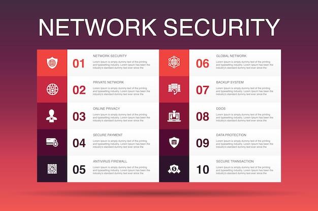 Netwerkbeveiliging infographic 10 optie sjabloon. privé netwerk, online privacy, back-upsysteem, eenvoudige pictogrammen voor gegevensbescherming