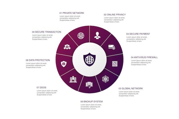 Netwerkbeveiliging infographic 10 stappen cirkel design.private netwerk, online privacy, back-upsysteem, gegevensbescherming eenvoudige pictogrammen