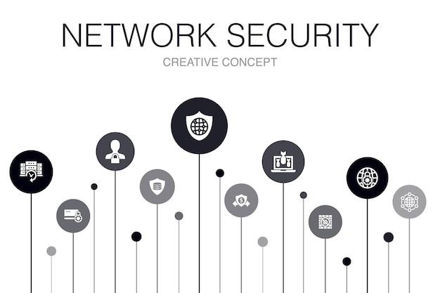 Netwerkbeveiliging infographic 10 stappen sjabloon. privé netwerk, online privacy, back-upsysteem, eenvoudige pictogrammen voor gegevensbescherming